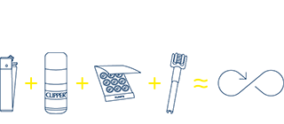 reusability-formula